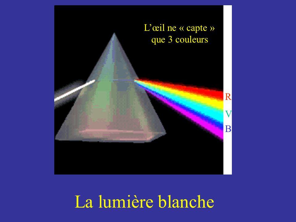 La lumière blanche R V B Lœil ne « capte » que 3 couleurs