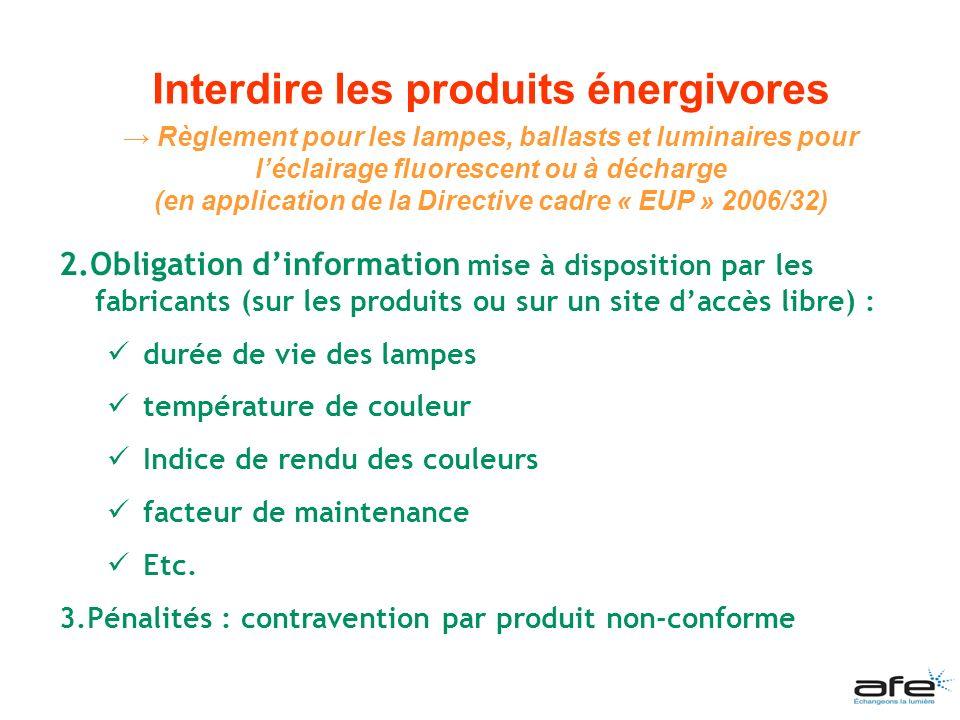 Interdire les produits énergivores Règlement pour les lampes, ballasts et luminaires pour léclairage fluorescent ou à décharge (en application de la D