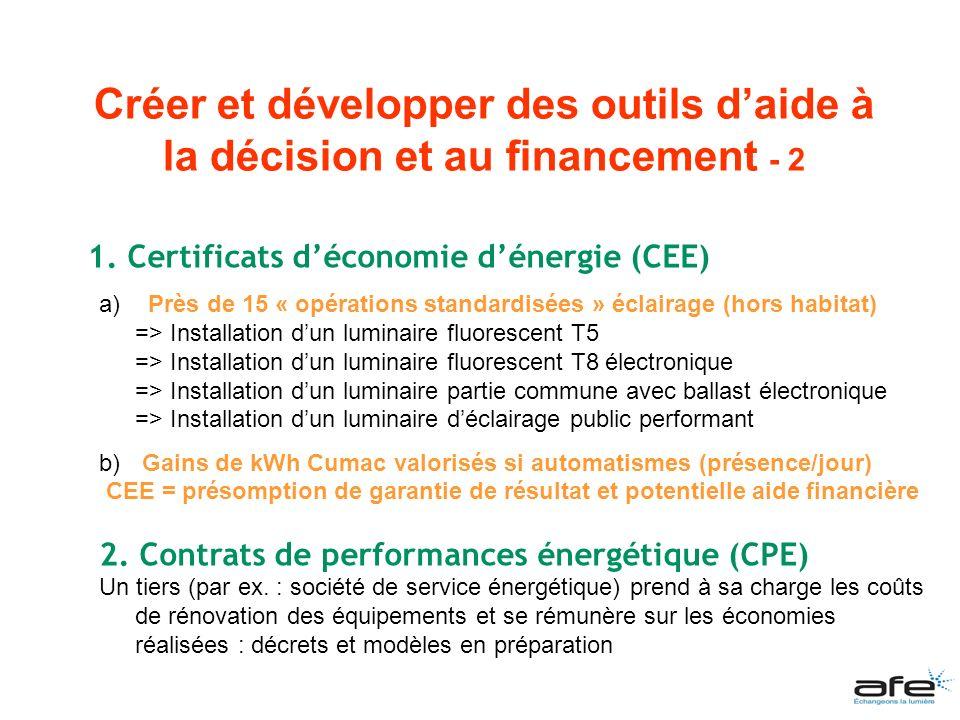 1. Certificats déconomie dénergie (CEE) a) Près de 15 « opérations standardisées » éclairage (hors habitat) => Installation dun luminaire fluorescent