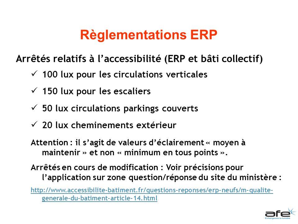 Arrêtés relatifs à laccessibilité (ERP et bâti collectif) 100 lux pour les circulations verticales 150 lux pour les escaliers 50 lux circulations park