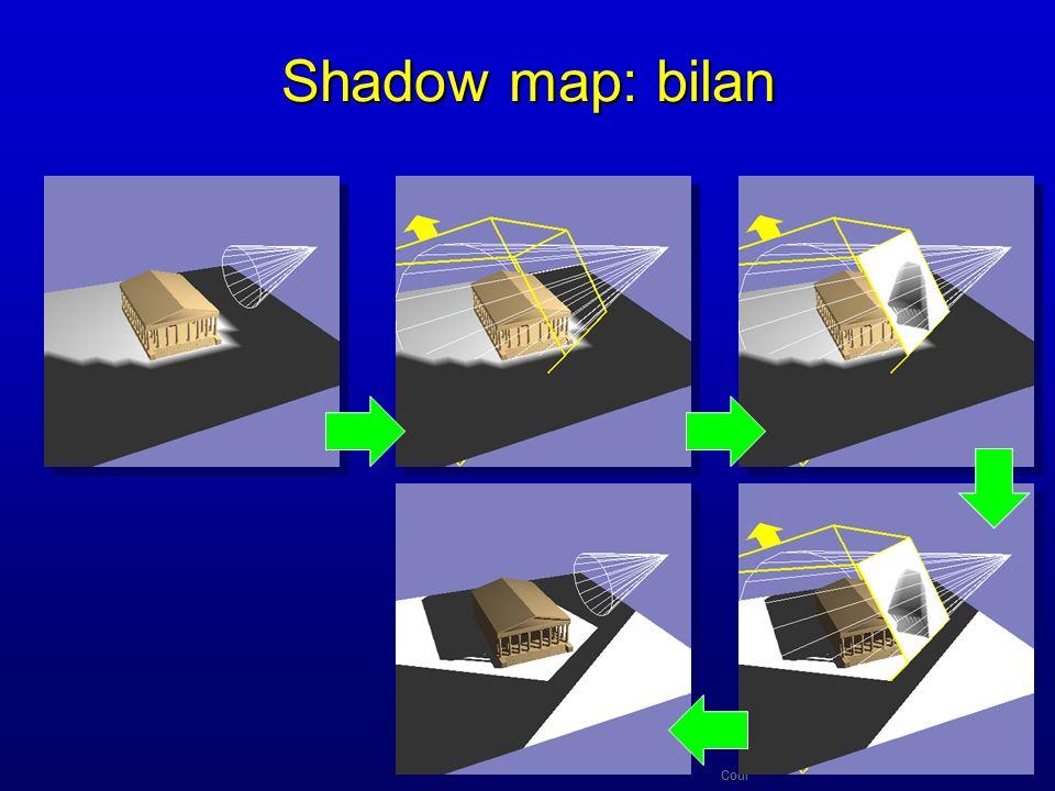 Cours doption Majeure 2 Shadow map: bilan