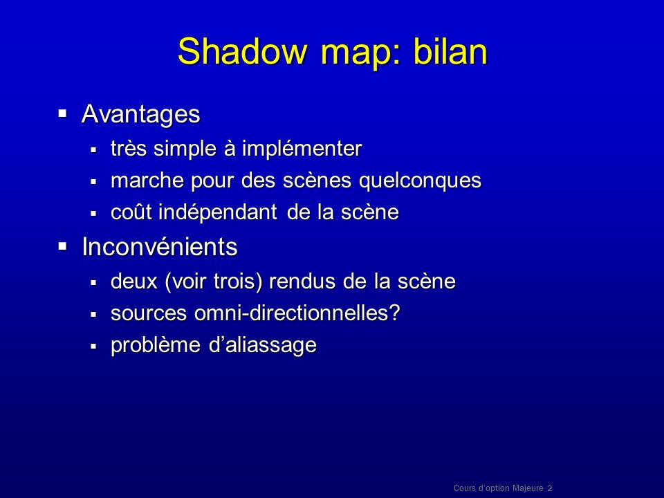 Cours doption Majeure 2 Shadow map: bilan Avantages Avantages très simple à implémenter très simple à implémenter marche pour des scènes quelconques m