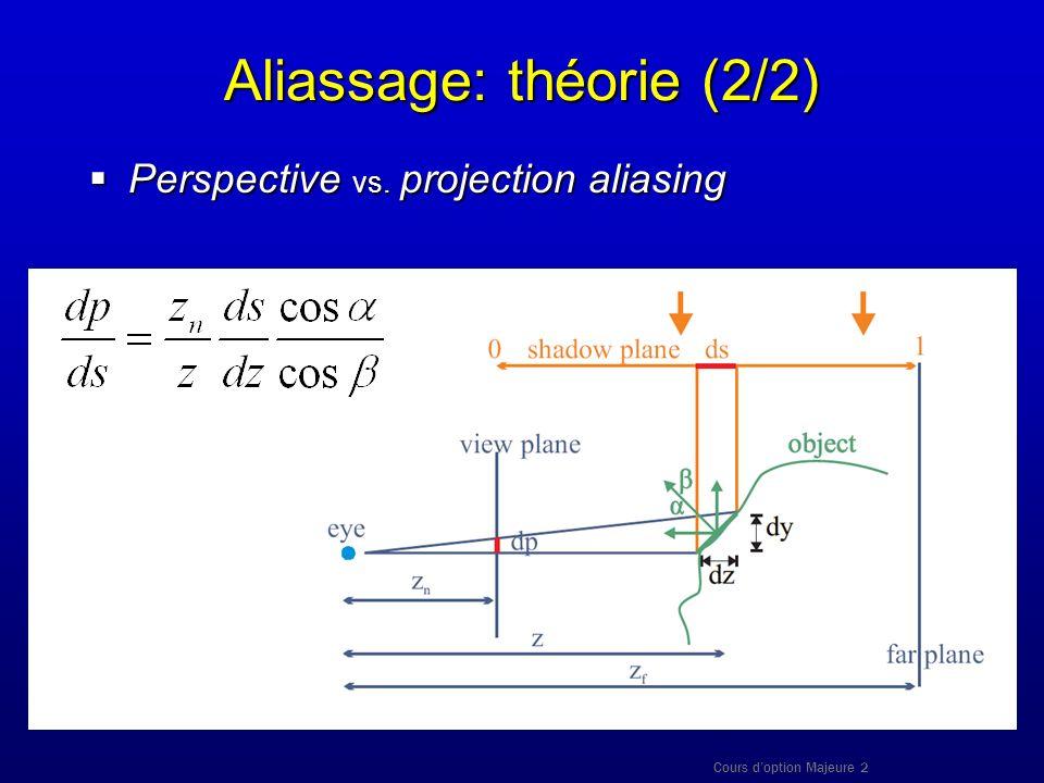 Cours doption Majeure 2 Aliassage: théorie (2/2) Perspective vs. projection aliasing Perspective vs. projection aliasing
