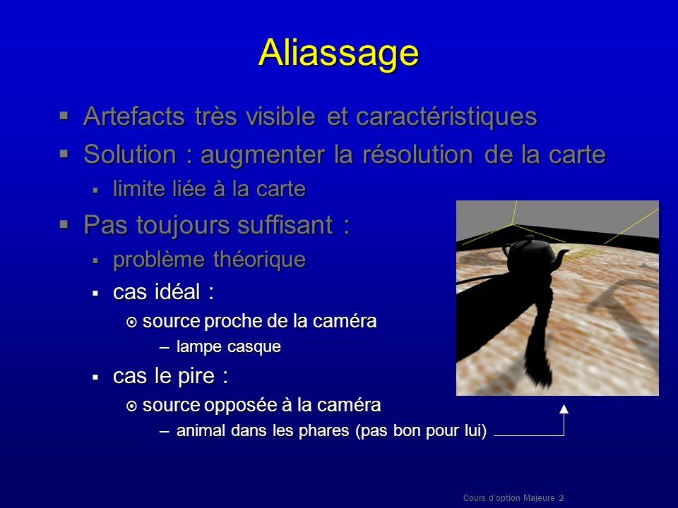 Cours doption Majeure 2 Aliassage Artefacts très visible et caractéristiques Artefacts très visible et caractéristiques Solution : augmenter la résolu
