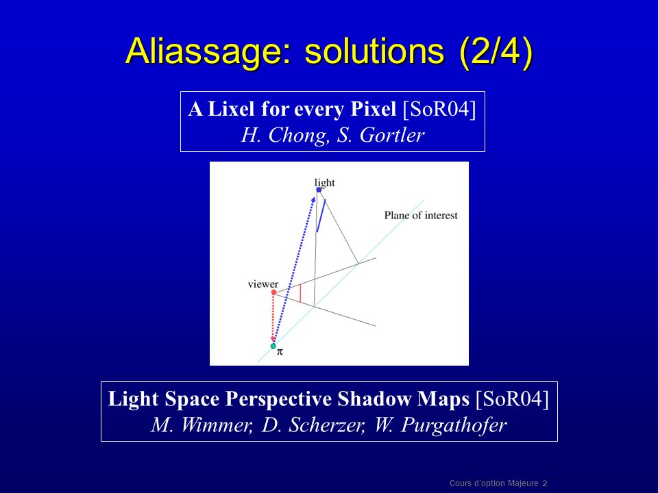 Cours doption Majeure 2 Aliassage: solutions (2/4) A Lixel for every Pixel [SoR04] H. Chong, S. Gortler Light Space Perspective Shadow Maps [SoR04] M.