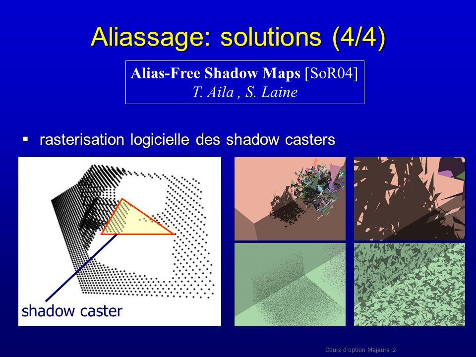Cours doption Majeure 2 Aliassage: solutions (4/4) rasterisation logicielle des shadow casters rasterisation logicielle des shadow casters Alias-Free