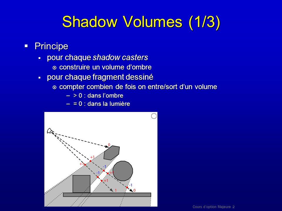 Cours doption Majeure 2 Shadow Volumes (1/3) Principe Principe pour chaque shadow casters pour chaque shadow casters construire un volume dombre const