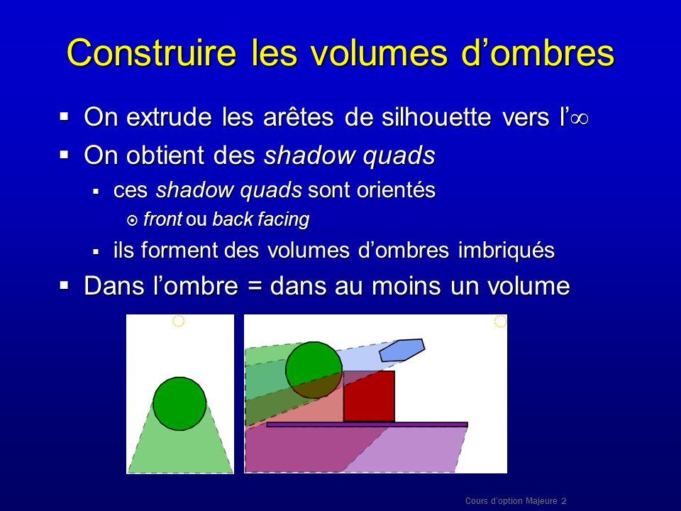 Cours doption Majeure 2 Construire les volumes dombres On extrude les arêtes de silhouette vers l On extrude les arêtes de silhouette vers l On obtien