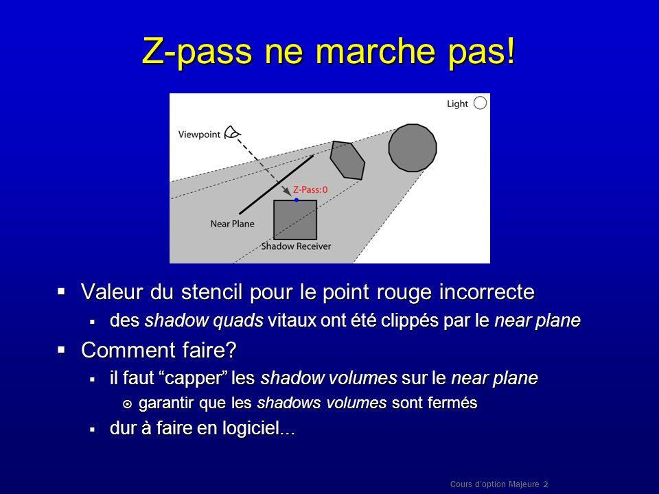 Cours doption Majeure 2 Z-pass ne marche pas! Valeur du stencil pour le point rouge incorrecte des shadow quads vitaux ont été clippés par le near pla