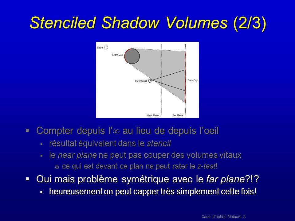 Cours doption Majeure 2 Stenciled Shadow Volumes (2/3) Compter depuis l au lieu de depuis loeil résultat équivalent dans le stencil le near plane ne p