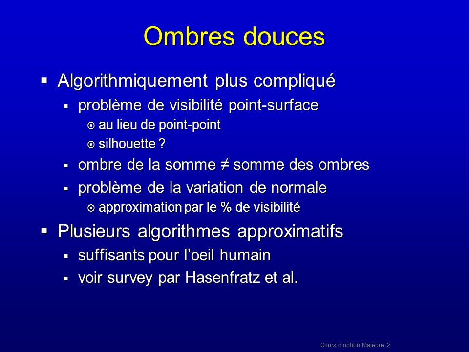 Cours doption Majeure 2 Ombres douces Algorithmiquement plus compliqué Algorithmiquement plus compliqué problème de visibilité point-surface problème