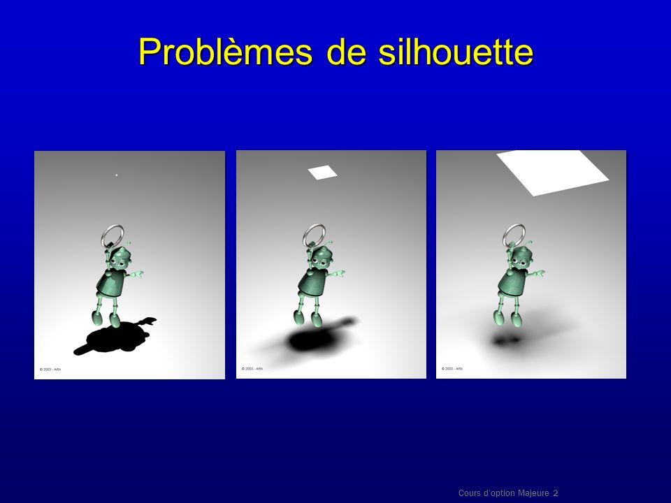 Cours doption Majeure 2 Problèmes de silhouette