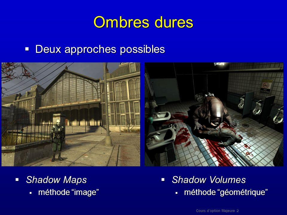 Cours doption Majeure 2 Ombres dures Deux approches possibles Deux approches possibles Shadow Maps Shadow Maps méthode image méthode image Shadow Volu