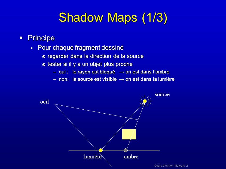 Cours doption Majeure 2 Shadow Maps (1/3) Principe Principe Pour chaque fragment dessiné Pour chaque fragment dessiné regarder dans la direction de la