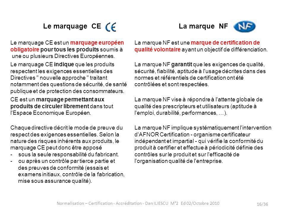 Normalisation – Certification - Accréditation - Dan ILIESCU M°2 Ed 02/Octobre 2010 16/36 Le marquage CELa marque NF Le marquage CE est un marquage eur