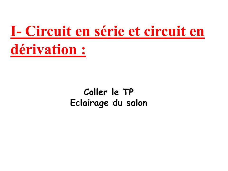 I- Circuit en série et circuit en dérivation : Coller le TP Eclairage du salon