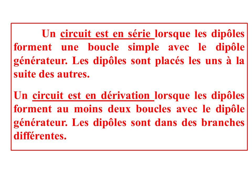Schéma dun circuit en série Un seul tour = une seule boucle = circuit en série