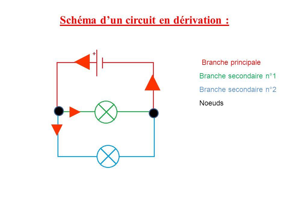 Schéma dun circuit en dérivation : Branche secondaire n°1 Branche principale Branche secondaire n°2 Noeuds