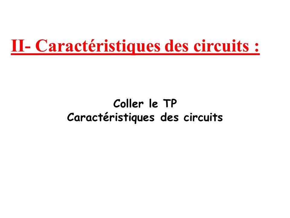 II- Caractéristiques des circuits : Coller le TP Caractéristiques des circuits