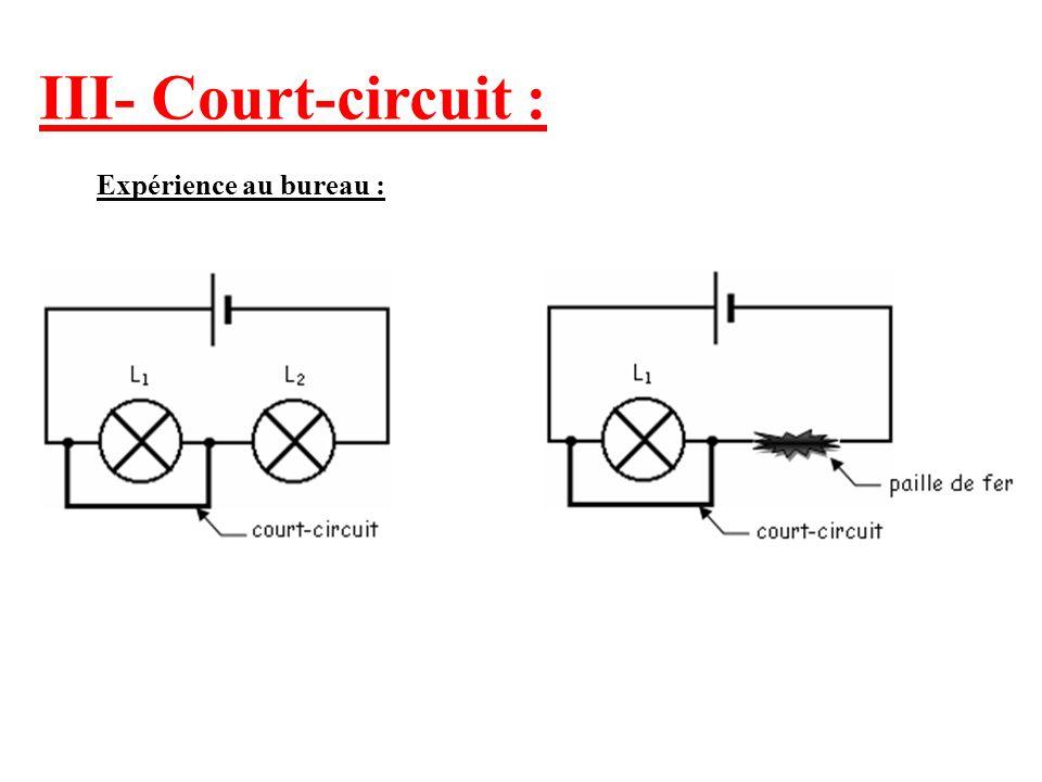III- Court-circuit : Expérience au bureau :