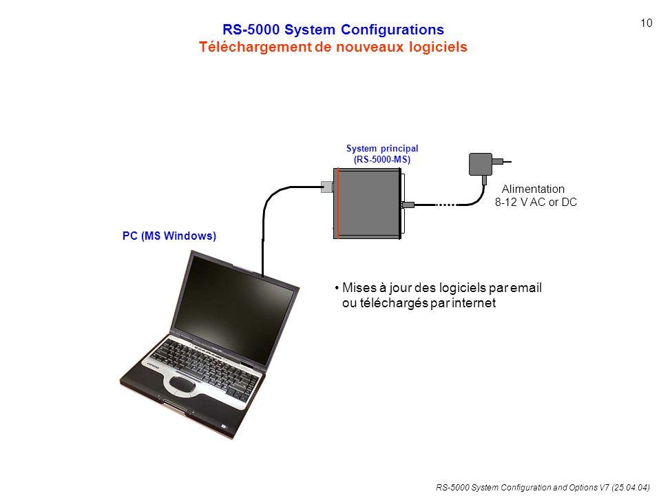 RS-5000 System Configuration and Options V7 (25.04.04) S RS-5000 System Configurations Téléchargement de nouveaux logiciels 10 PC (MS Windows) Aliment