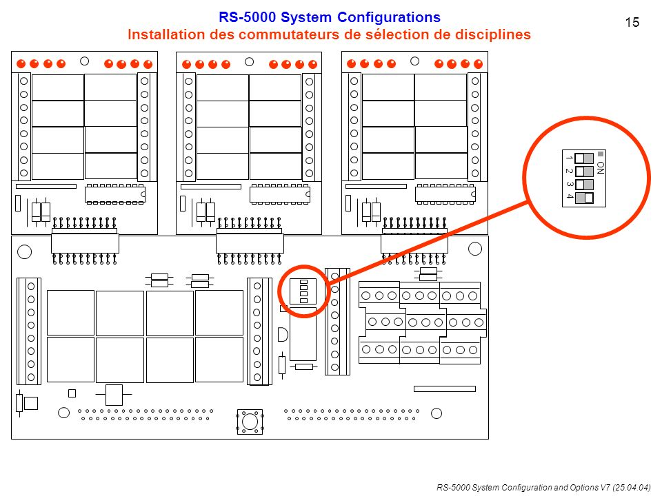 RS-5000 System Configuration and Options V7 (25.04.04) RS-5000 System Configurations Installation des commutateurs de sélection de disciplines 15 1 2