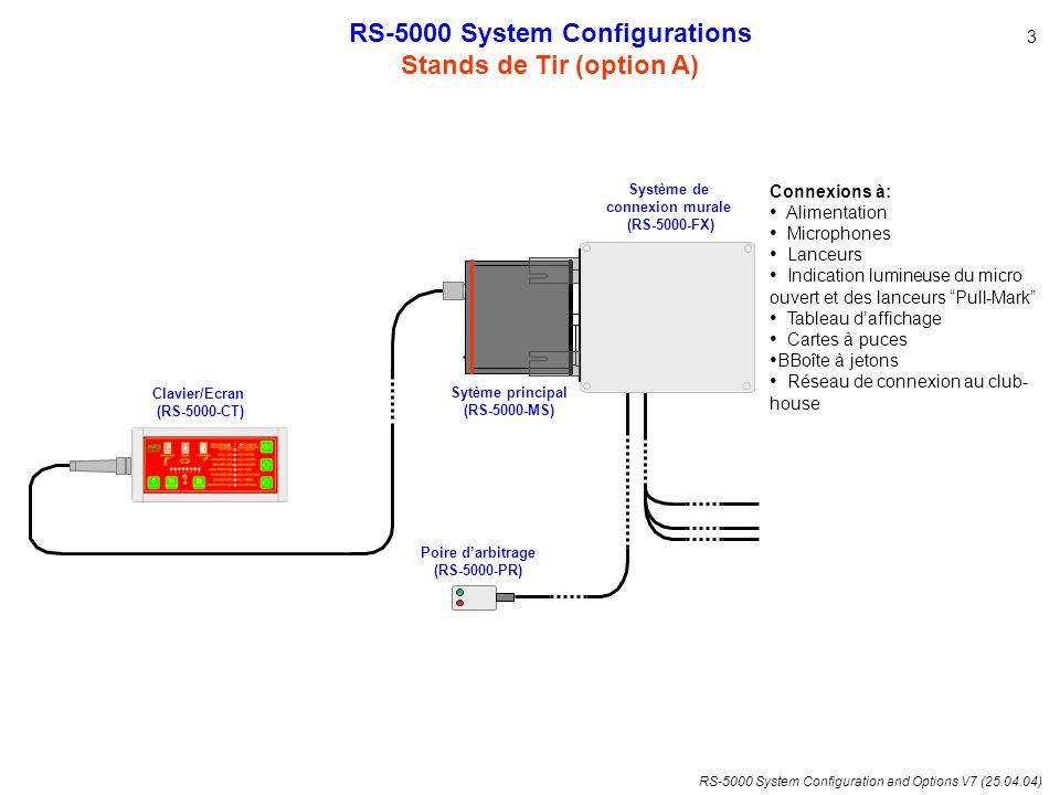 RS-5000 System Configuration and Options V7 (25.04.04) RS-5000 System Configurations Stands de Tir (option B) Palm Pilot PC (MS Windows) or 4 Système principal (RS-5000-MS) Système de connexion murale (RS-5000-FX) Connexions à: Alimentation Microphones Lanceurs Indication lumineuse du micro ouvert et des lanceurs Pull-Mark Tableau daffichage Cartes à puces BBoîte à jetons Réseau de connexion au club-house Poire darbitrage (RS-5000-PR) Clavier/Ecran (RS-5000-CT) P S