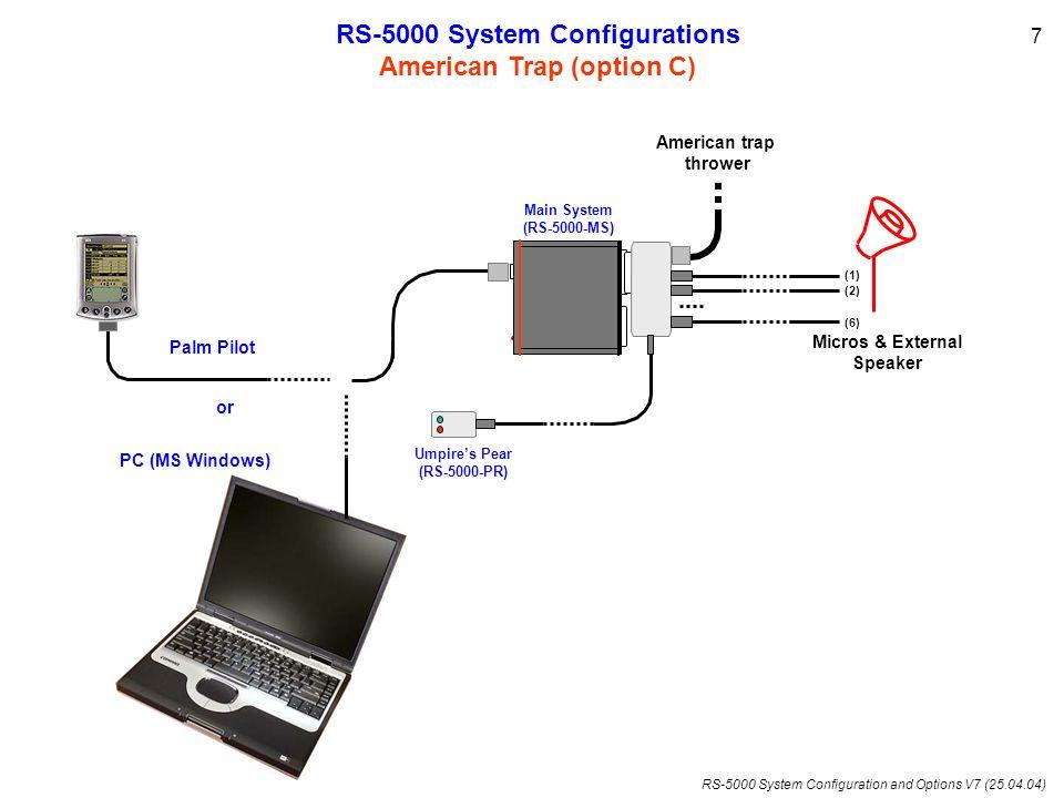 RS-5000 System Configuration and Options V7 (25.04.04) RS-5000 System Configurations Autres Options Connexions fixes au: Micros Lanceurs Alimentation Lampes de signalisation Panneau daffichage 8 Adapteur TV pour affichage des scores Lecteur de cartes à puces Poire darbitrage (RS-5000-PR) Système principal (RS-5000-MS) Connexions murale (RS-5000-FX) Clavier/Ecran (RS-5000-CT) P S