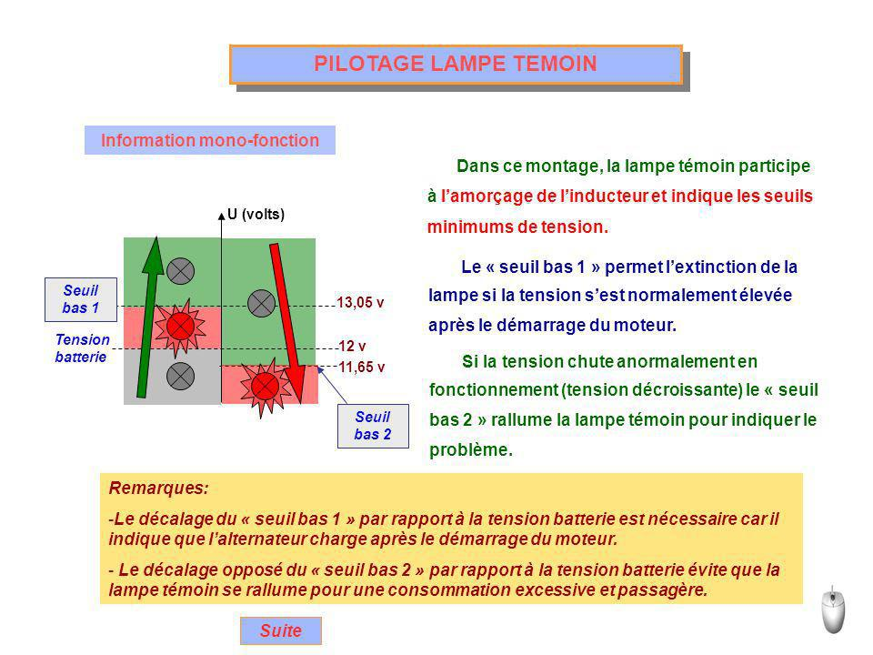 PILOTAGE LAMPE TEMOIN Information mono-fonction Seuil bas 1 Tension batterie 13,05 v 12 v 11,65 v Seuil bas 2 U (volts) Dans ce montage, la lampe témo