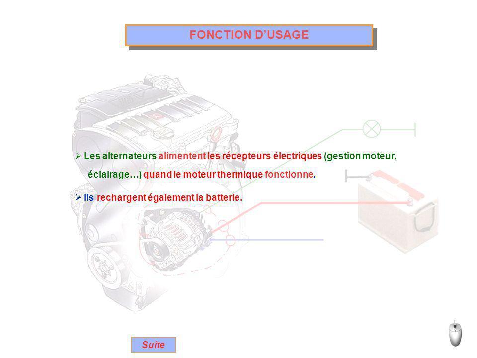 FONCTION DUSAGE Les alternateurs alimentent les récepteurs électriques (gestion moteur, Ils rechargent également la batterie. Suite éclairage…) quand