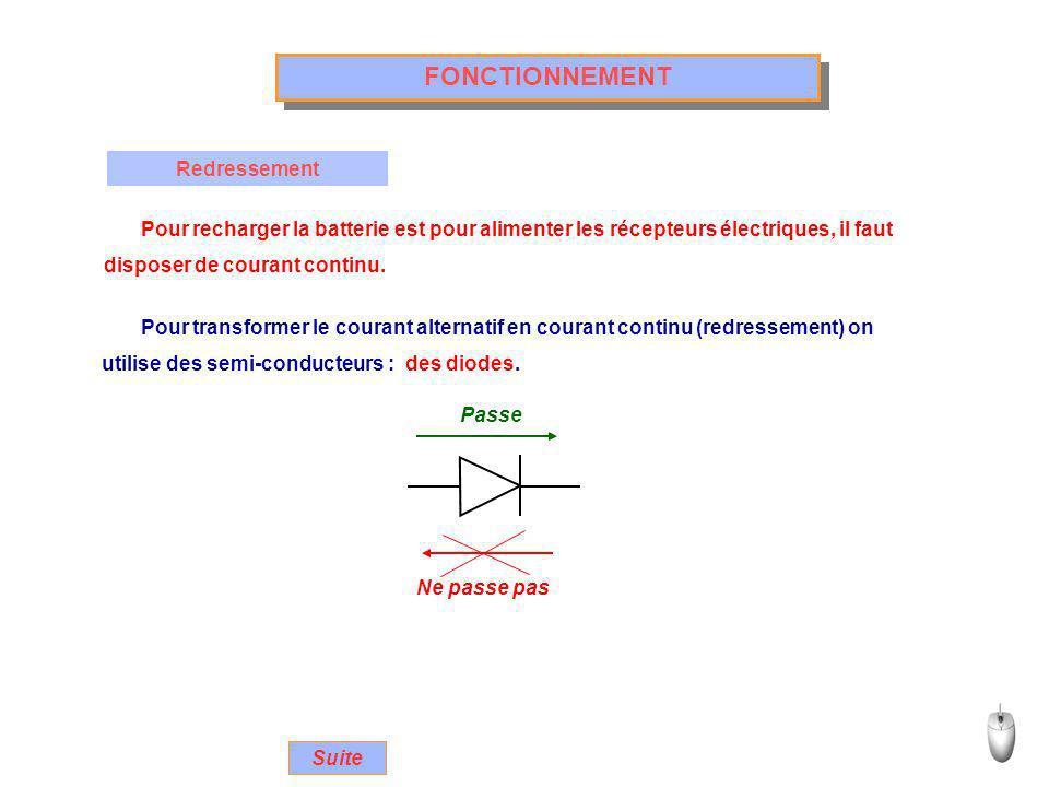 2 3 4 6 1 3 5 6 1 5 2 4 FONCTIONNEMENT Redressement Le redressement du courant dun alternateur triphasé est réalisé par un pont de 6 diodes.