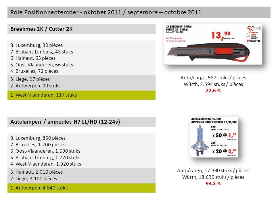 Pole Position september - oktober 2011 / septembre – octobre 2011 Breekmes 2K / Cutter 2K 8. Luxemburg, 30 pièces 7. Brabant-Limburg, 43 stuks 6. Hain