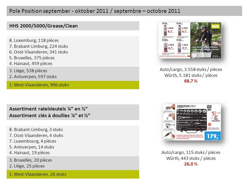Pole Position september - oktober 2011 / septembre – octobre 2011 HHS 2000/5000/Grease/Clean 8. Luxemburg, 118 pièces 7. Brabant-Limburg, 224 stuks 6.