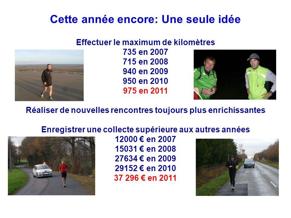 Cette année encore: Une seule idée Effectuer le maximum de kilomètres 735 en 2007 715 en 2008 940 en 2009 950 en 2010 975 en 2011 Réaliser de nouvelle