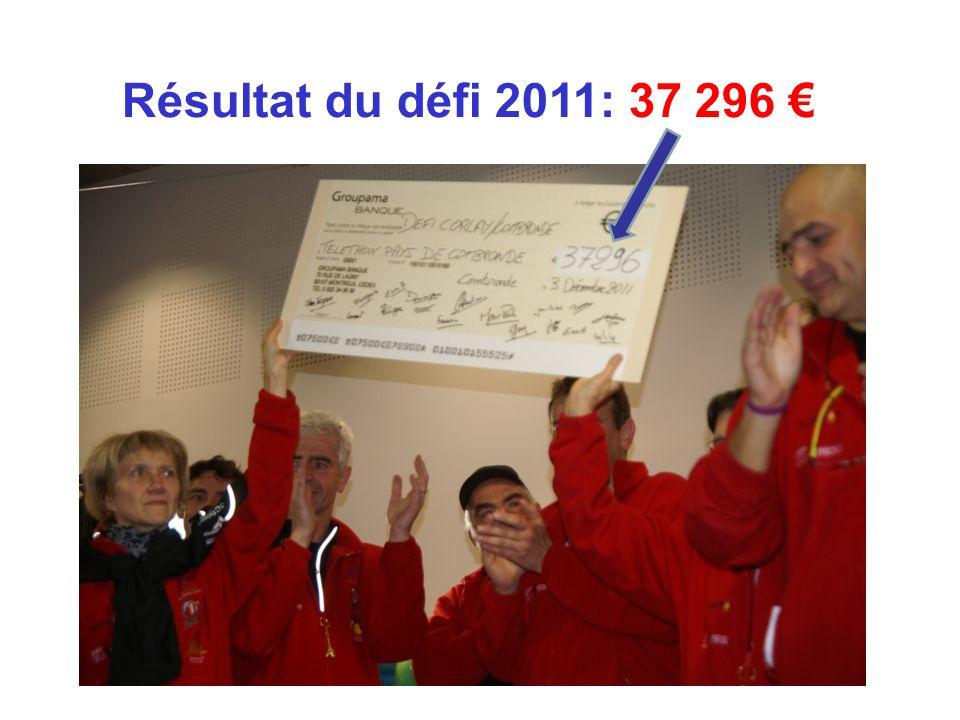 Résultat du défi 2011: 37 296