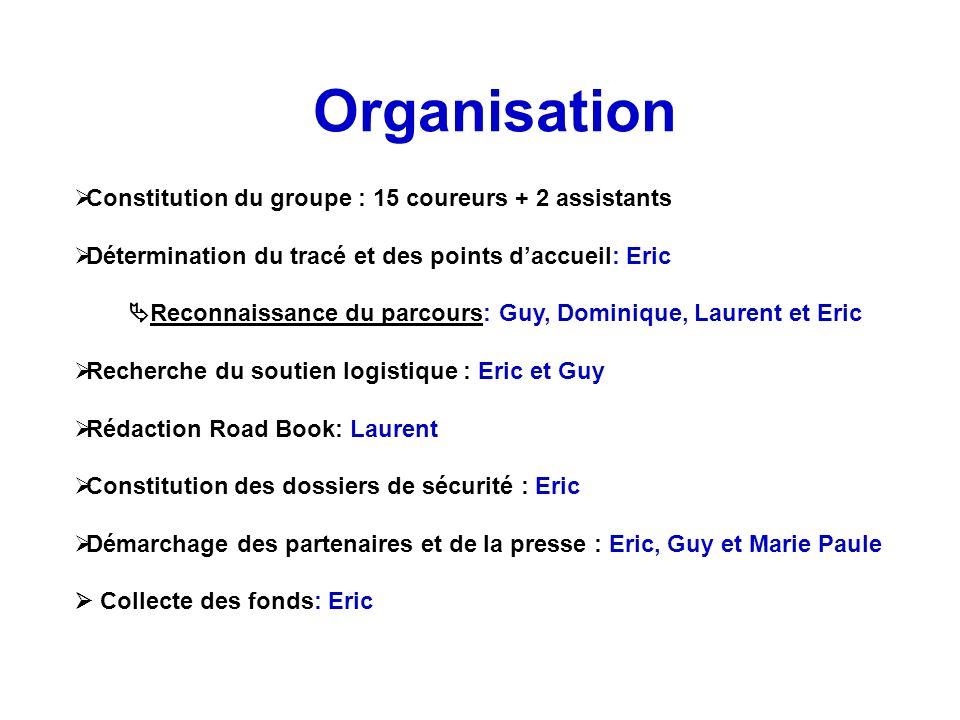 Organisation Constitution du groupe : 15 coureurs + 2 assistants Détermination du tracé et des points daccueil: Eric Reconnaissance du parcours: Guy,