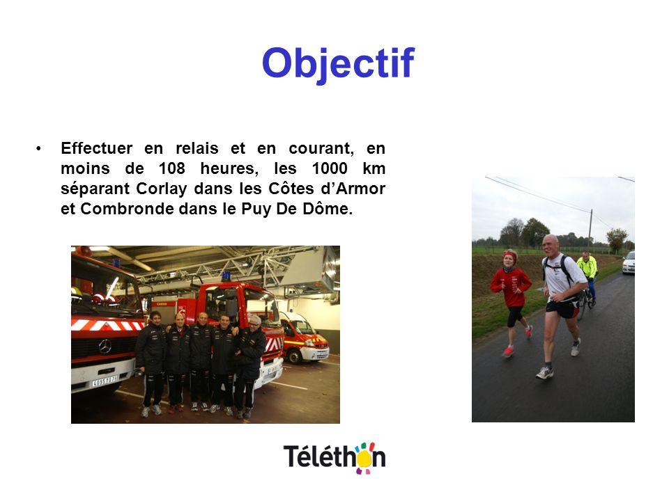 Objectif Effectuer en relais et en courant, en moins de 108 heures, les 1000 km séparant Corlay dans les Côtes dArmor et Combronde dans le Puy De Dôme