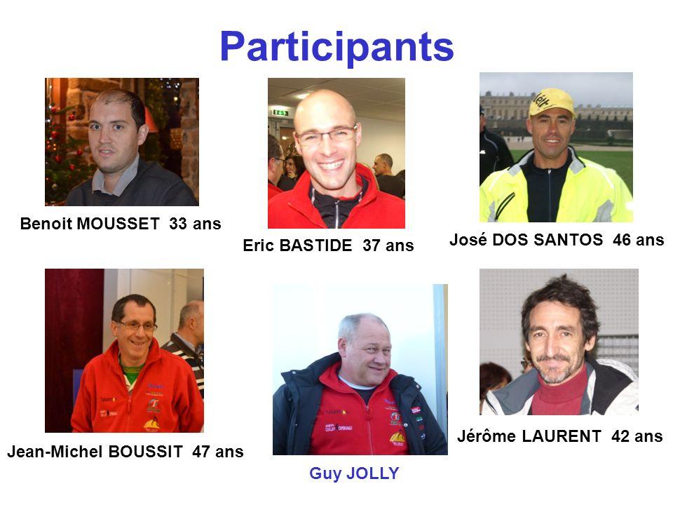 Participants Benoit MOUSSET 33 ans Eric BASTIDE 37 ans José DOS SANTOS 46 ans Jean-Michel BOUSSIT 47 ans Jérôme LAURENT 42 ans Guy JOLLY