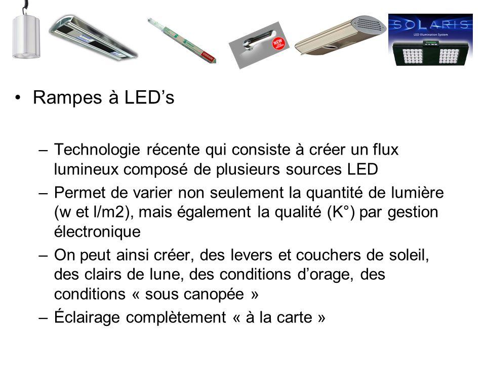 Rampes à LEDs –Technologie récente qui consiste à créer un flux lumineux composé de plusieurs sources LED –Permet de varier non seulement la quantité