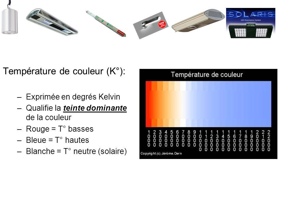 Température de couleur (K°): –Exprimée en degrés Kelvin –Qualifie la teinte dominante de la couleur –Rouge = T° basses –Bleue = T° hautes –Blanche = T