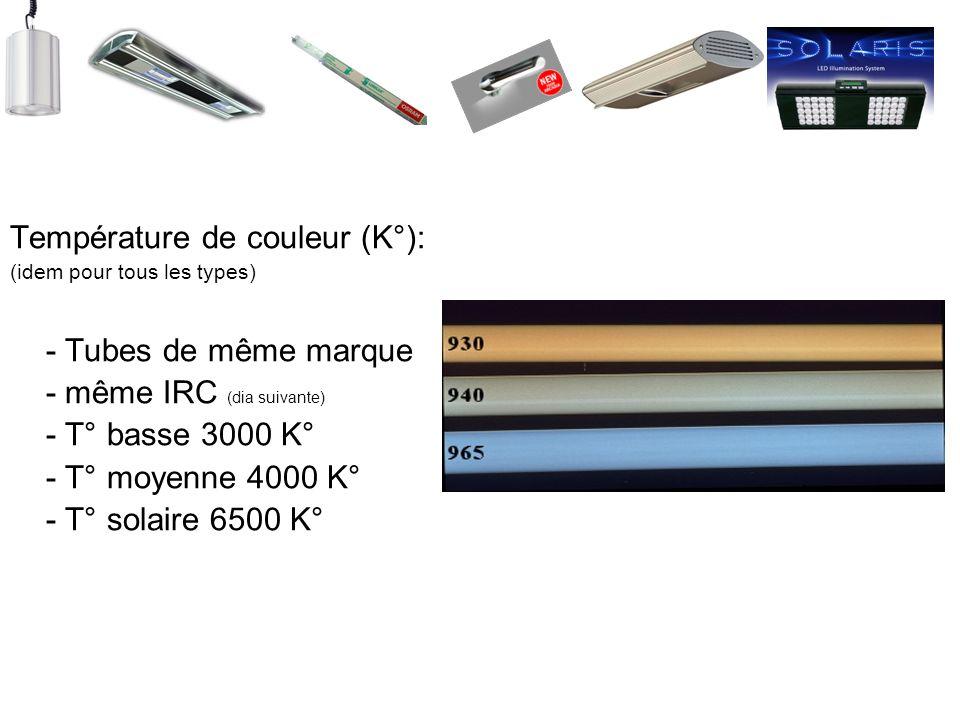 Température de couleur (K°): (idem pour tous les types) - Tubes de même marque - même IRC (dia suivante) - T° basse 3000 K° - T° moyenne 4000 K° - T°