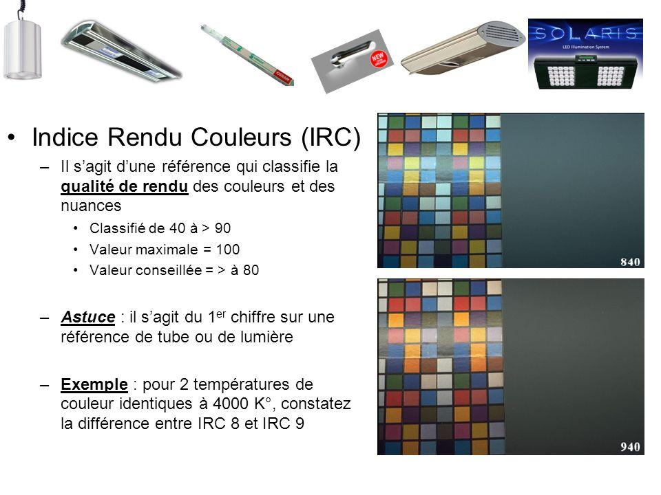 Indice Rendu Couleurs (IRC) –Il sagit dune référence qui classifie la qualité de rendu des couleurs et des nuances Classifié de 40 à > 90 Valeur maxim
