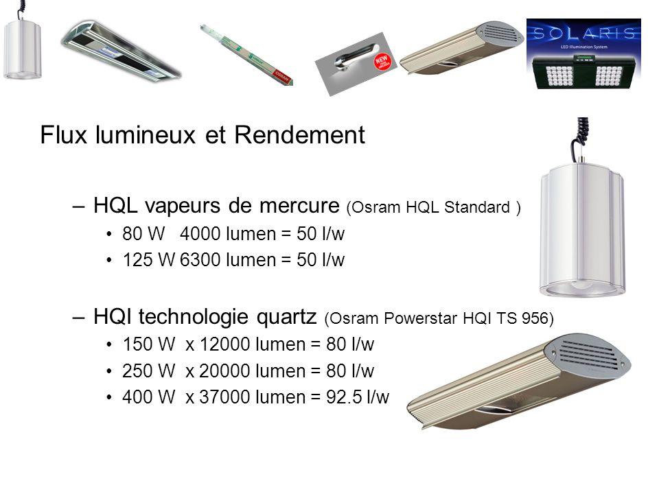 Flux lumineux et Rendement –HQL vapeurs de mercure (Osram HQL Standard ) 80 W 4000 lumen = 50 l/w 125 W 6300 lumen = 50 l/w –HQI technologie quartz (O