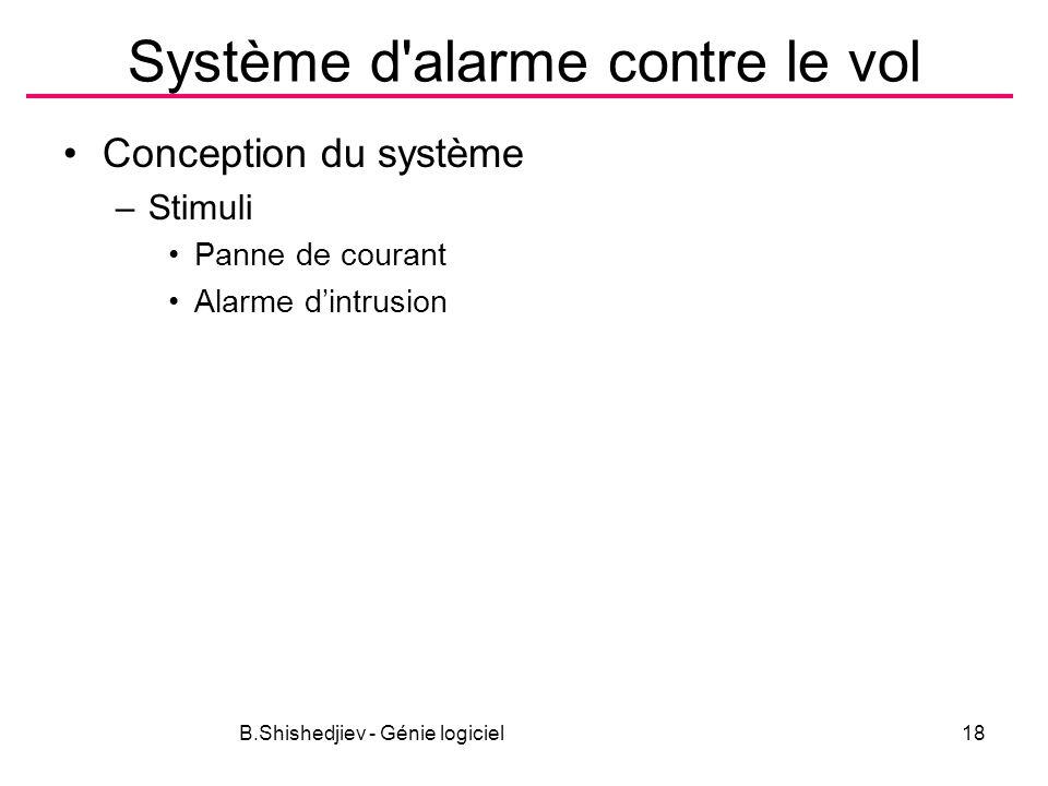 B.Shishedjiev - Génie logiciel18 Système d alarme contre le vol Conception du système –Stimuli Panne de courant Alarme dintrusion
