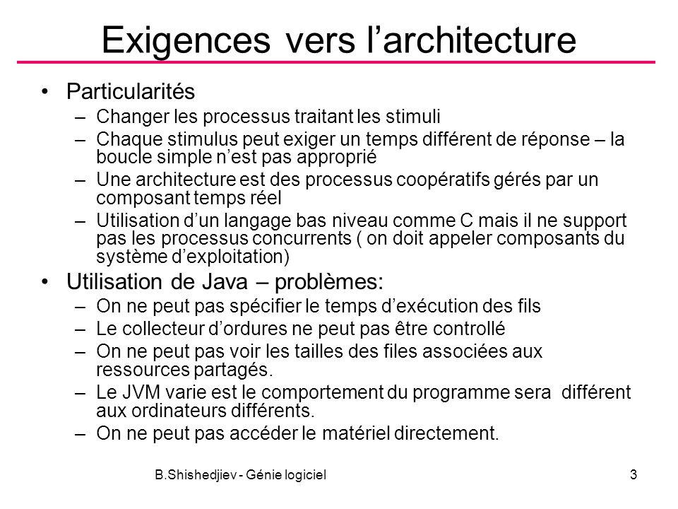 B.Shishedjiev - Génie logiciel3 Exigences vers larchitecture Particularités –Changer les processus traitant les stimuli –Chaque stimulus peut exiger un temps différent de réponse – la boucle simple nest pas approprié –Une architecture est des processus coopératifs gérés par un composant temps réel –Utilisation dun langage bas niveau comme C mais il ne support pas les processus concurrents ( on doit appeler composants du système dexploitation) Utilisation de Java – problèmes: –On ne peut pas spécifier le temps dexécution des fils –Le collecteur dordures ne peut pas être controllé –On ne peut pas voir les tailles des files associées aux ressources partagés.