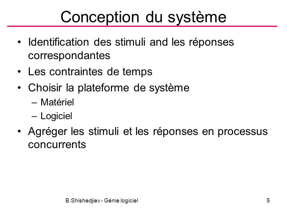 B.Shishedjiev - Génie logiciel5 Conception du système Identification des stimuli and les réponses correspondantes Les contraintes de temps Choisir la plateforme de système –Matériel –Logiciel Agréger les stimuli et les réponses en processus concurrents