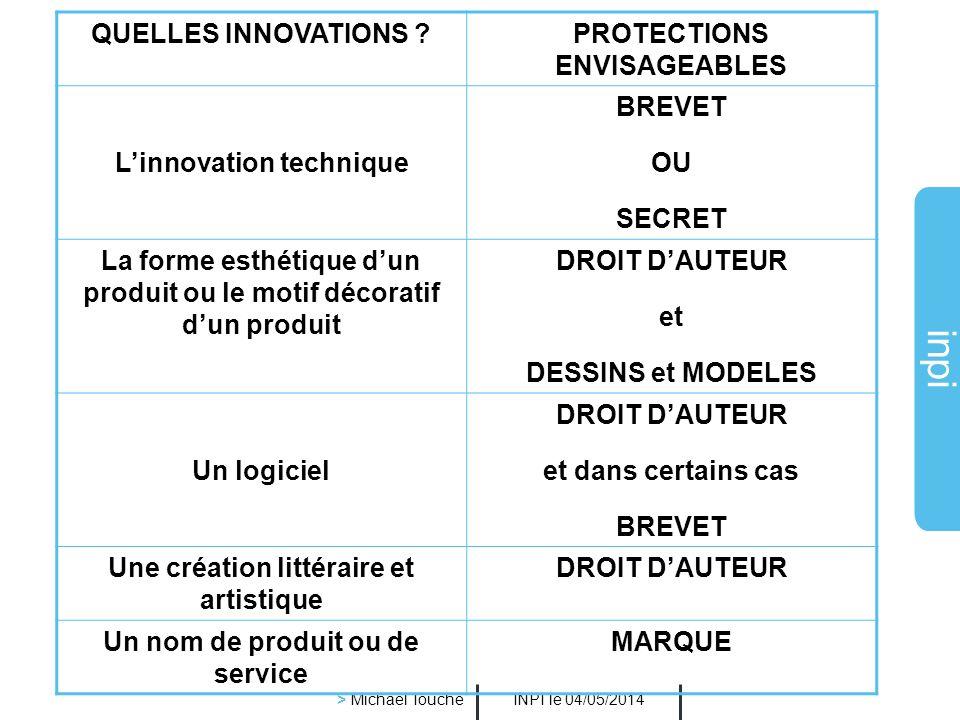 inpi INPI le 04/05/2014 > Michaël Touche Que faire face à une innovation? 1- Se taire 2- Délimiter le contenu de linnovation 3- Déterminer la ou les p