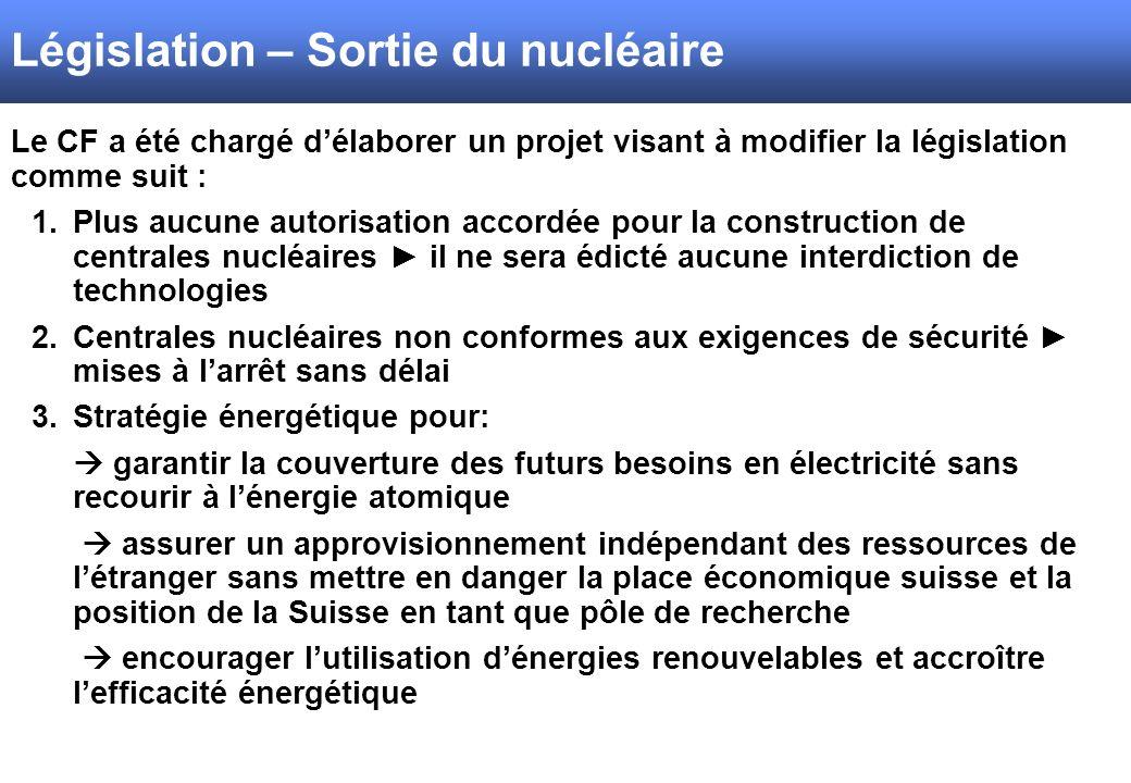 Le CF a été chargé délaborer un projet visant à modifier la législation comme suit : 1.Plus aucune autorisation accordée pour la construction de centrales nucléaires il ne sera édicté aucune interdiction de technologies 2.Centrales nucléaires non conformes aux exigences de sécurité mises à larrêt sans délai 3.Stratégie énergétique pour: garantir la couverture des futurs besoins en électricité sans recourir à lénergie atomique assurer un approvisionnement indépendant des ressources de létranger sans mettre en danger la place économique suisse et la position de la Suisse en tant que pôle de recherche encourager lutilisation dénergies renouvelables et accroître lefficacité énergétique Législation – Sortie du nucléaire