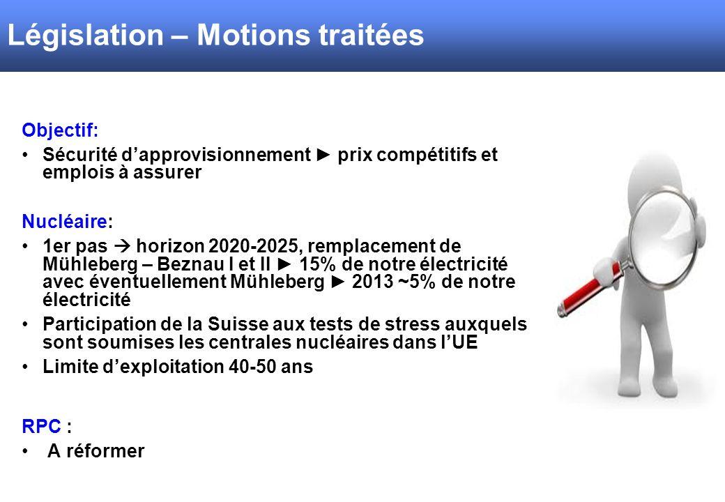 Législation – Motions traitées Objectif: Sécurité dapprovisionnement prix compétitifs et emplois à assurer Nucléaire: 1er pas horizon 2020-2025, rempl