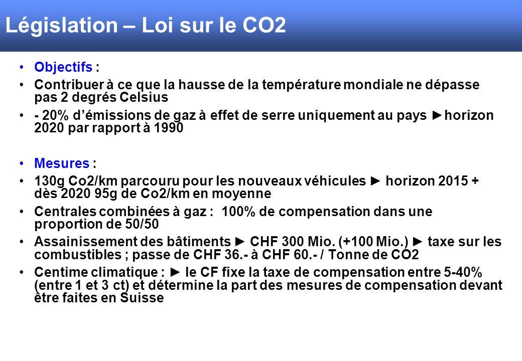 Objectifs : Contribuer à ce que la hausse de la température mondiale ne dépasse pas 2 degrés Celsius - 20% démissions de gaz à effet de serre uniqueme
